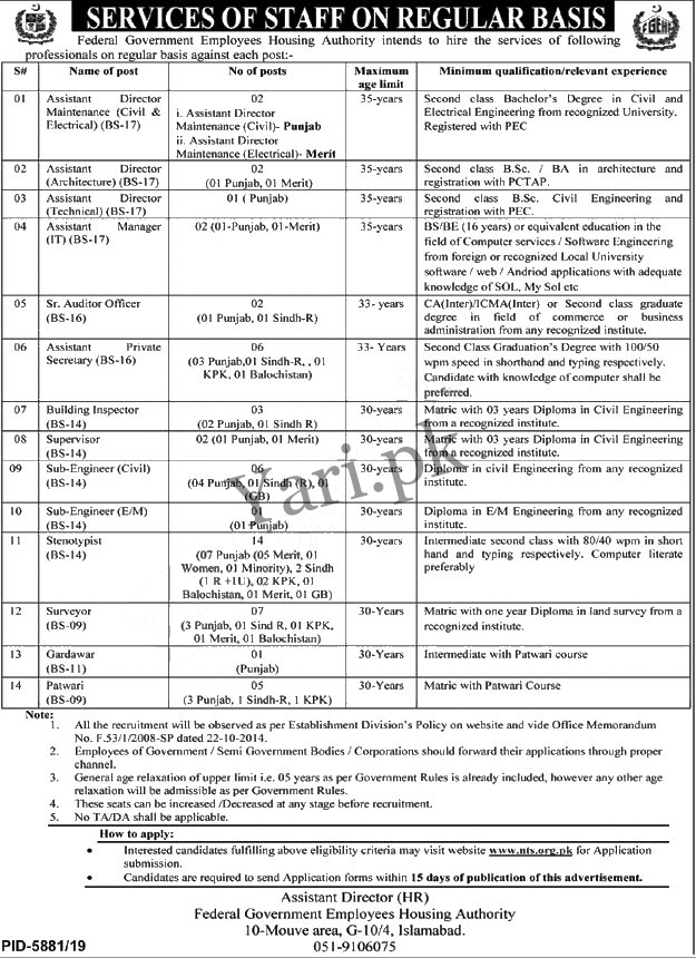 Fgeha Latest Government Jobs In Islamabad Today Jobs 2020