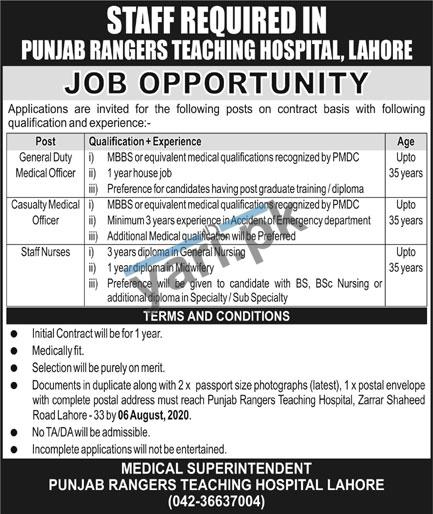 Punjab Rangers Teaching Hospital Jobs In Lahore 2020