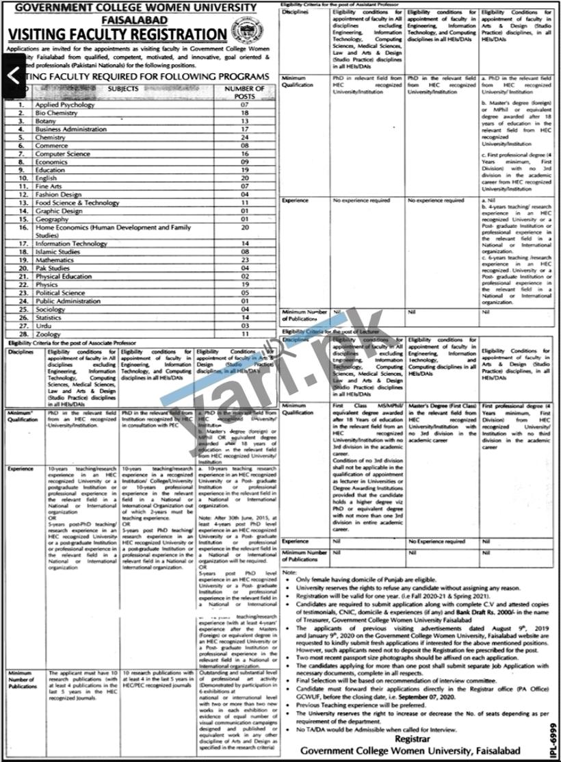 Government College Women University Faisalabad Gcwuf Jobs Jang Jobs 2020