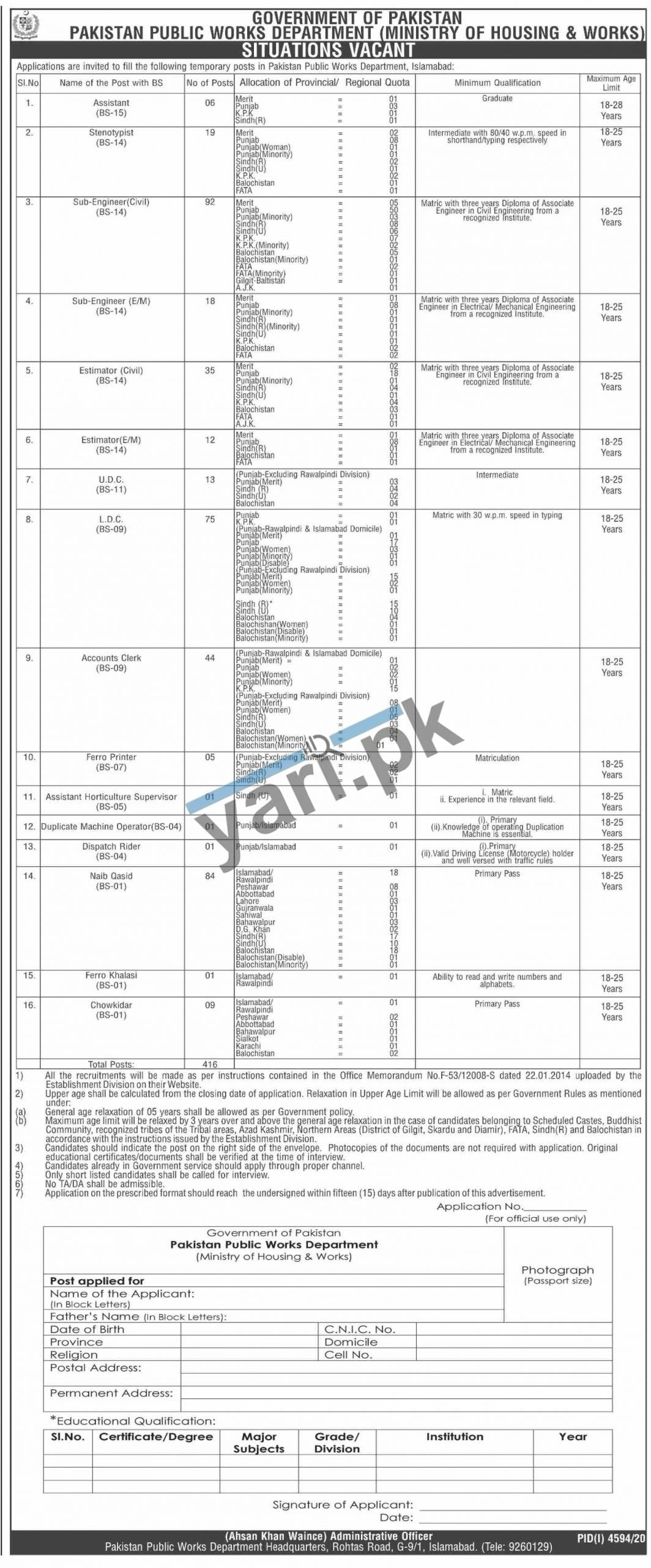 ministry-of-housing-works-jobs-2021