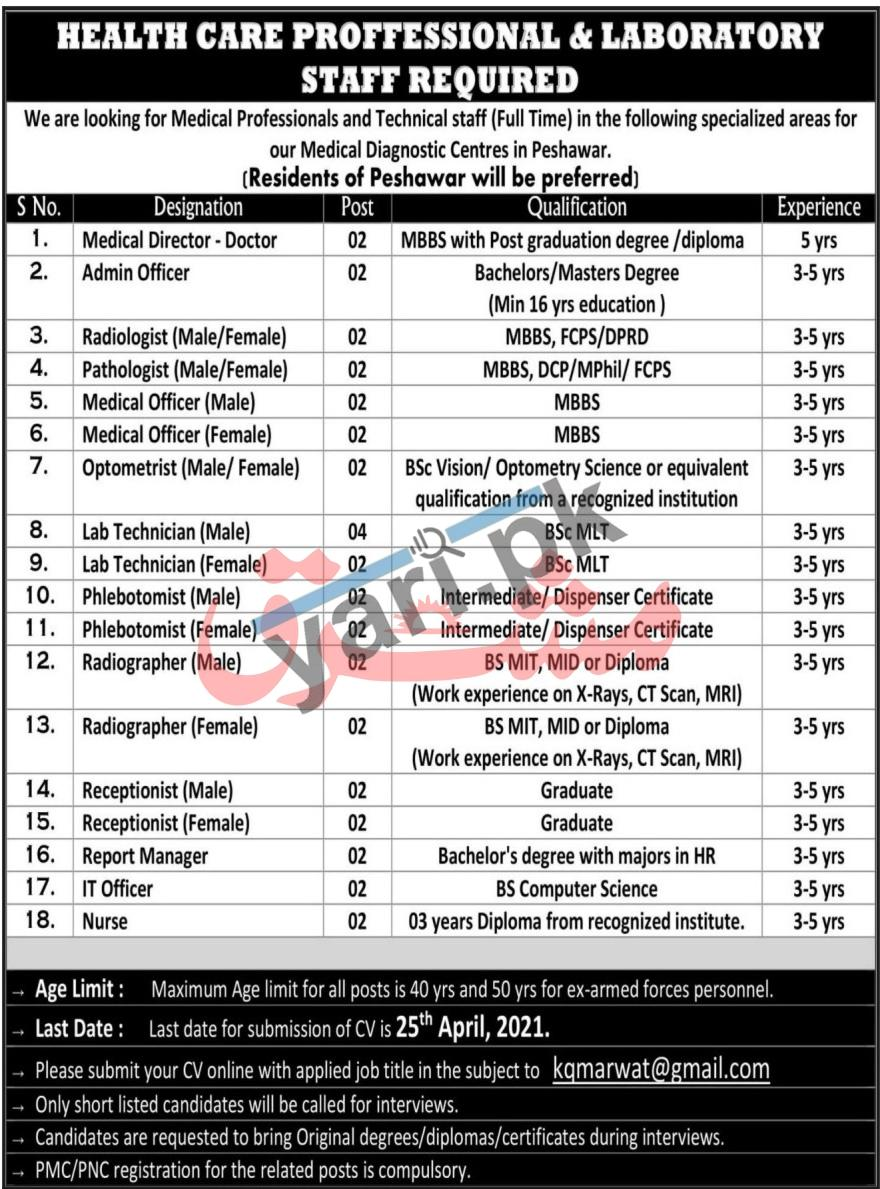 technical-staff-jobs-2021-for-receptionist