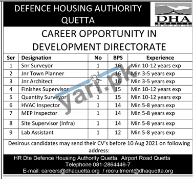 defence-housing-authority-dha-jobs-2021