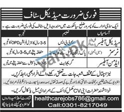 medical-jobs-2021-for-medical-officer