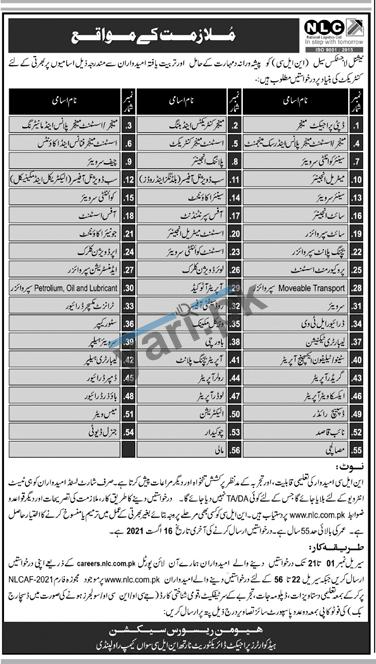 rawalpindi-jobs-2021-for-lower-division-clerk