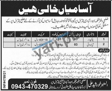 kpk-govt-jobs-2021-for-chowkidar